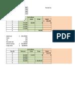 Exemplu Cash Flow Analysis