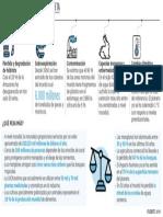 Resultados del informe WWF