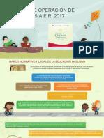 Diapositivas Del Manual de Apoyo a La Educación Inclusiva (1)