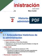 Cap.2 Historia de La Administracion (1)