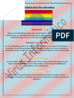 Características y Funcionamiento de los Virus informáticos