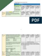 common assessment stems sy18-19  preschool