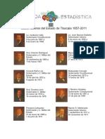 Nombres gobernadores de Tlaxcala