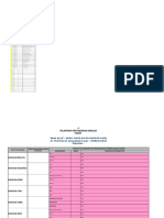 Modul Offline Tingkatan 3 Gabungan 3C-SEJ