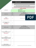 Rúbrica Para Protocolo Corto_P22