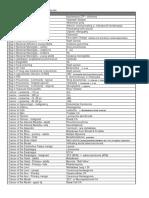 USMLE most common DISEASE.doc