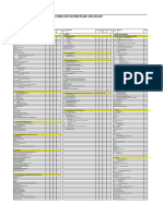 Construction Execution Plan Checklist