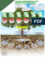 Legislacion Ambiental.pdf