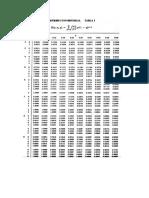 Tabla Binomial 1