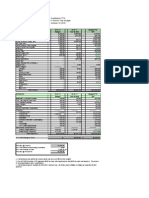 PTO Budget Update - 10/12/2010