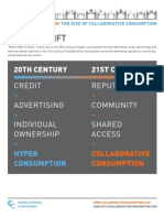 Collaborative Consumption the Big Shift