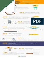 10 principais causas de acidentes de trabalho com eletricidade.pdf