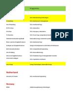 Masters Applications Edit