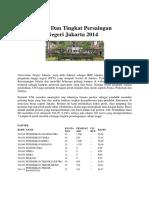 Daftar Prodi Dan Tingkat Persaingan Universitas Negeri Jakarta 2014