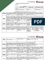 Evaluación Sumativa N° 1.1 - Informe de Anteproyecto