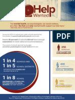 Help Wanted Mental Health in Schools