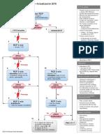algoritmos-aha-2015-espaolpdf.pdf