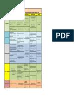 Cuadro Comparativo Modelos Educativos Siglo Xx