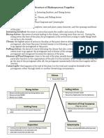 shakespeare - plot structure of shakespearean tragedies