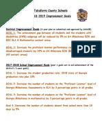 FY19 TCS School Improvement Goals