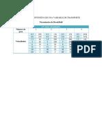 L2 Tabla Del Viscosimetro