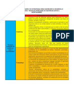 Contenidos y Actividades Yo Estrategias Para Favorecer El Desarrollo de La Competencia Resuelve Problemas de Gestión de Datos e Incertidumbre