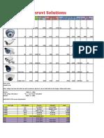 Prices C1rCTV Revised Dhruvi Solutions