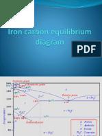 Ch-27.5 Iron Carbon Equilibrium Diagram