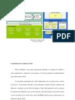 EJERCICIO DE CADENA DE VALOR.docx