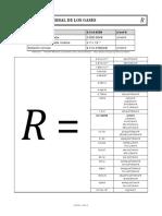 Valores de R.pdf