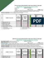 Registro Auxiliar - i - Agropecuaria Botanica Cargo