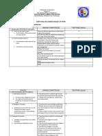 321168369 Ahs13 Filipino Sa Piling Larangan Akademik Week 2 PDF