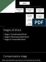 (Revised) Cardiogenic, Hypovolemic and Anaphylatic shock (Theory).pptx