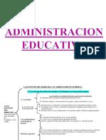 Administración Educativa TEMA