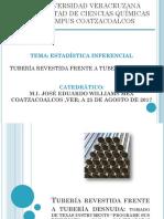 tuberia revestida