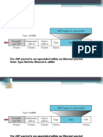 ARP Basics