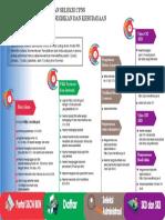 alur_pendaftaran_cpns_tahun_2018.pdf