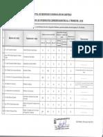 Informe Evaluación II Trimestre0 (1)