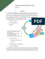 tarea 1 microeconomia