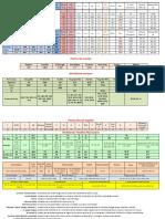 207830562-Puntos.pdf