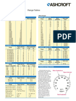 5a-range-tables-process-gauges.pdf