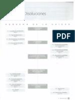 soluciones-actividades-tema-3.pdf