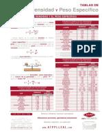 Densidad y peso especificos.pdf