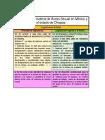 Legislación en materia de Acoso en México y en el estado de Chiapas(1)