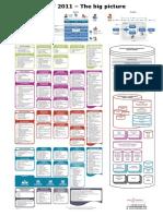 ITIL-poster-2011.pdf
