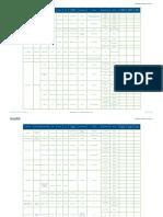 Letis Listado de Clientes 2014