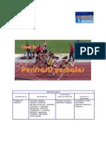 B1_Perifrasis-Actividad