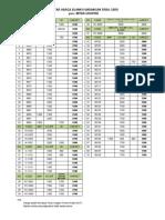 daftar-harga-blanko-undangan-erba-card.pdf