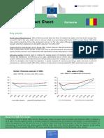 Romania - 2016 SBA Fact Sheet