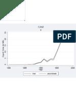 Export Value Comparison UNComtrade 1980-2000